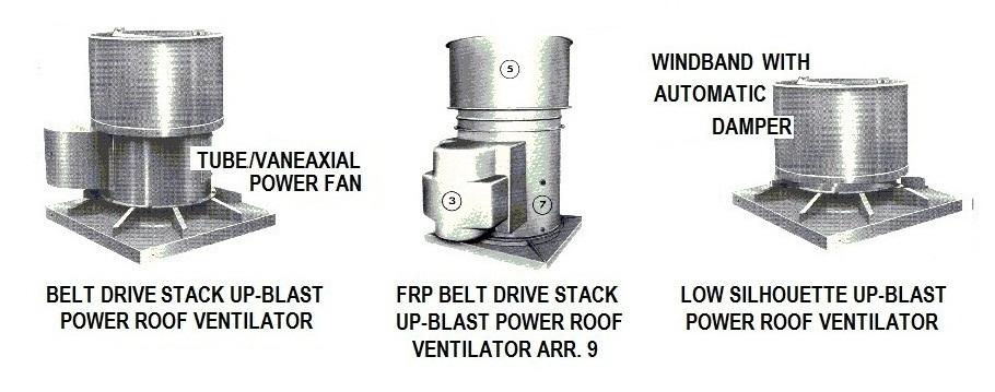 Canadian Blower Power Roof Ventilators Upblast Power